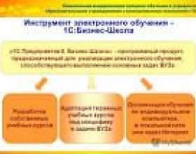 """Бібліотека електронного навчання - ефективне рішення для організації навчального процесу в бізнес-школі С""""РѕС'Рѕ"""