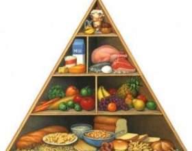 Принципи роздільного харчування фото