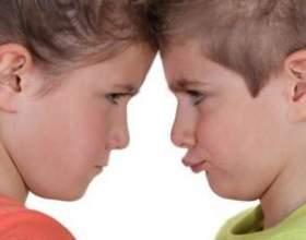 Вплив особливостей особистості на конфліктну поведінку підлітків фото